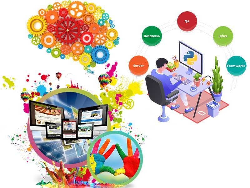 Customized Website